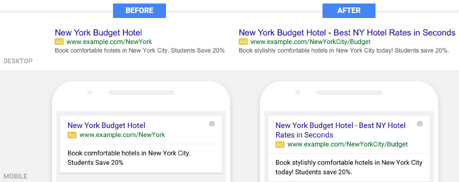 Image of Before vs. After expanded Google text ads